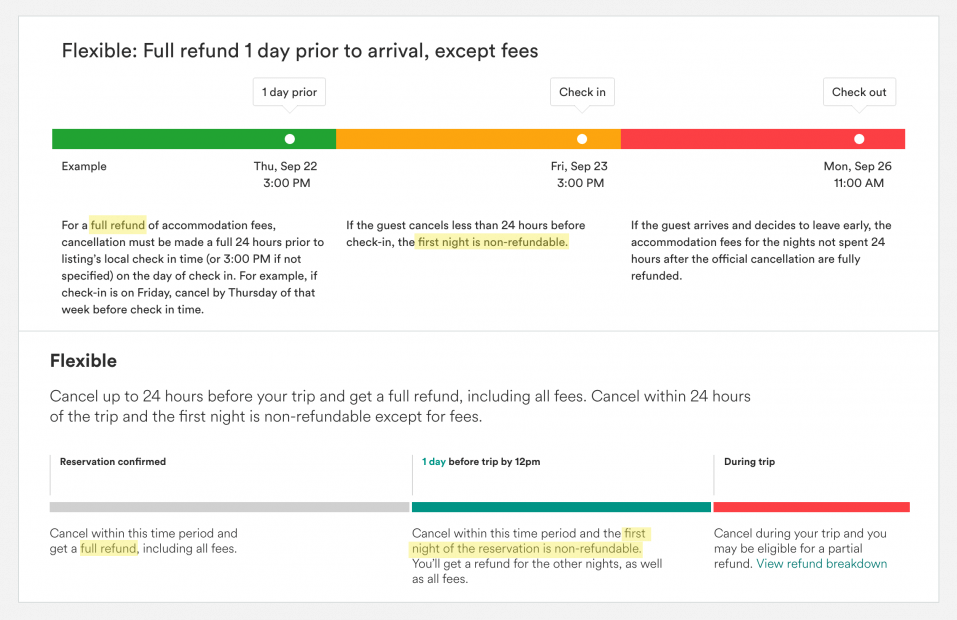 Airbnb cancellation policy overview